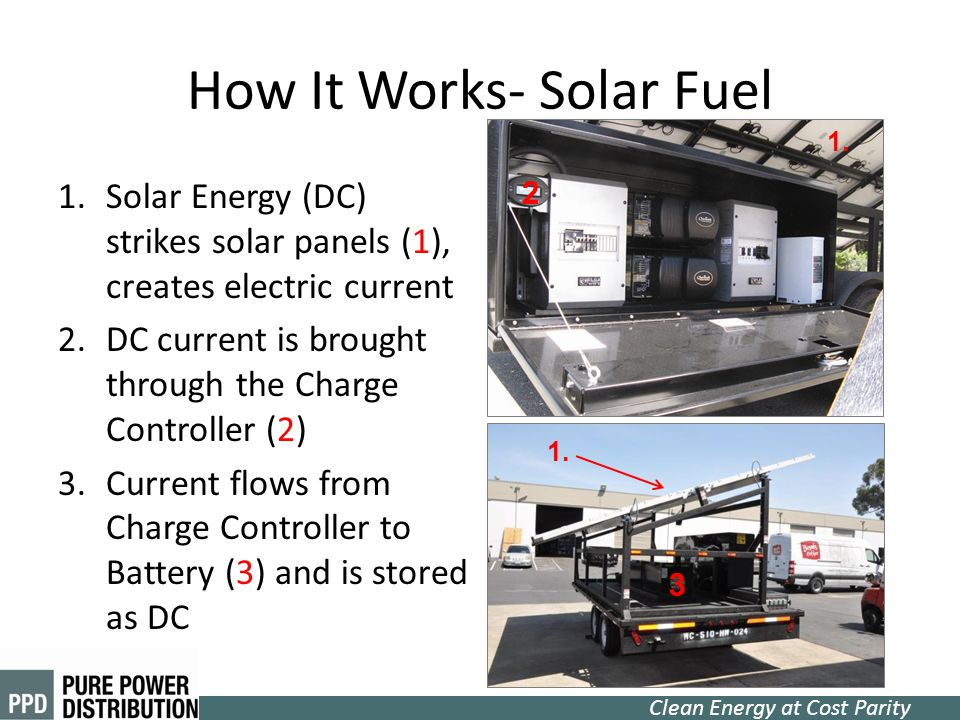 How It Works- Solar Fuel