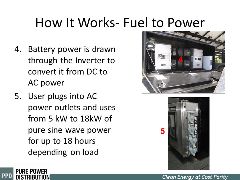 How It Works- Fuel to Power