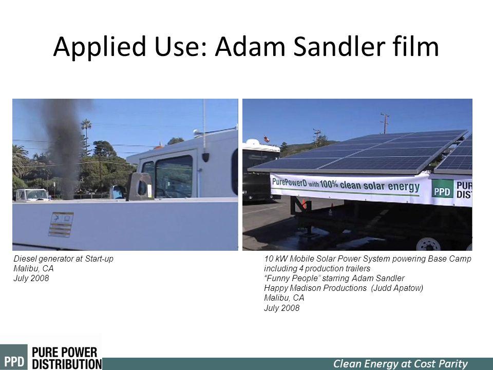 Applied Use: Adam Sandler film