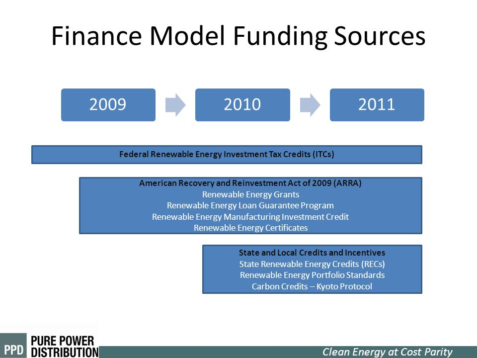 Finance Model Funding Sources