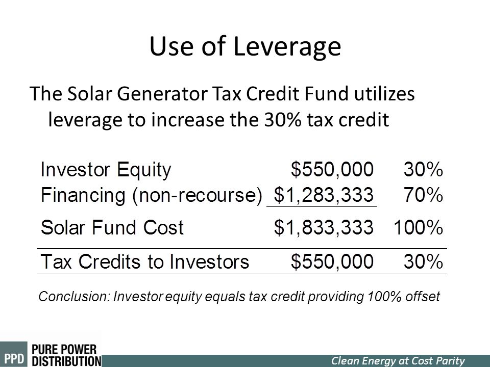 Use of Leverage The Solar Generator Tax Credit Fund utilizes leverage to increase the 30% tax credit.