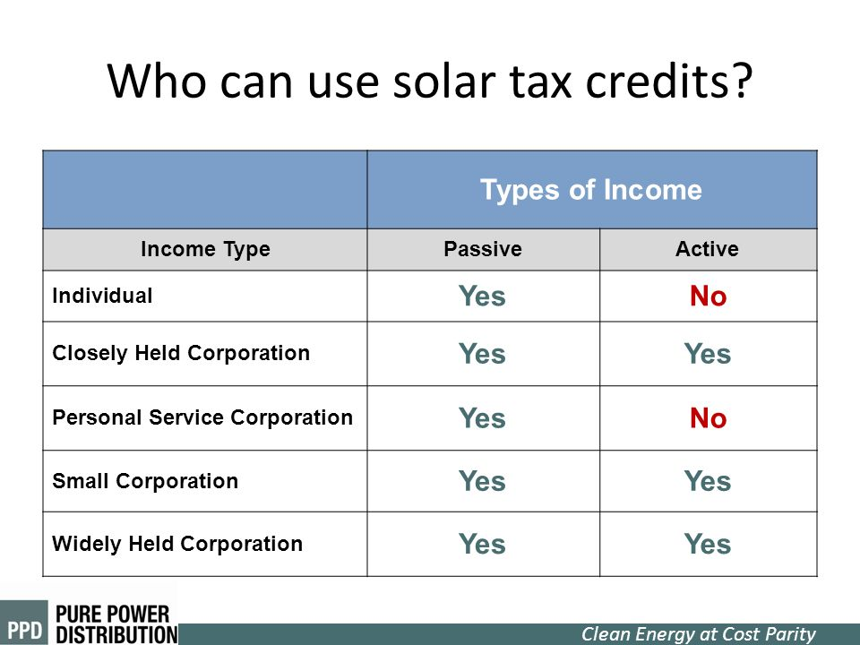 Who can use solar tax credits