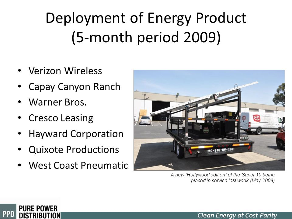 Deployment of Energy Product (5-month period 2009)
