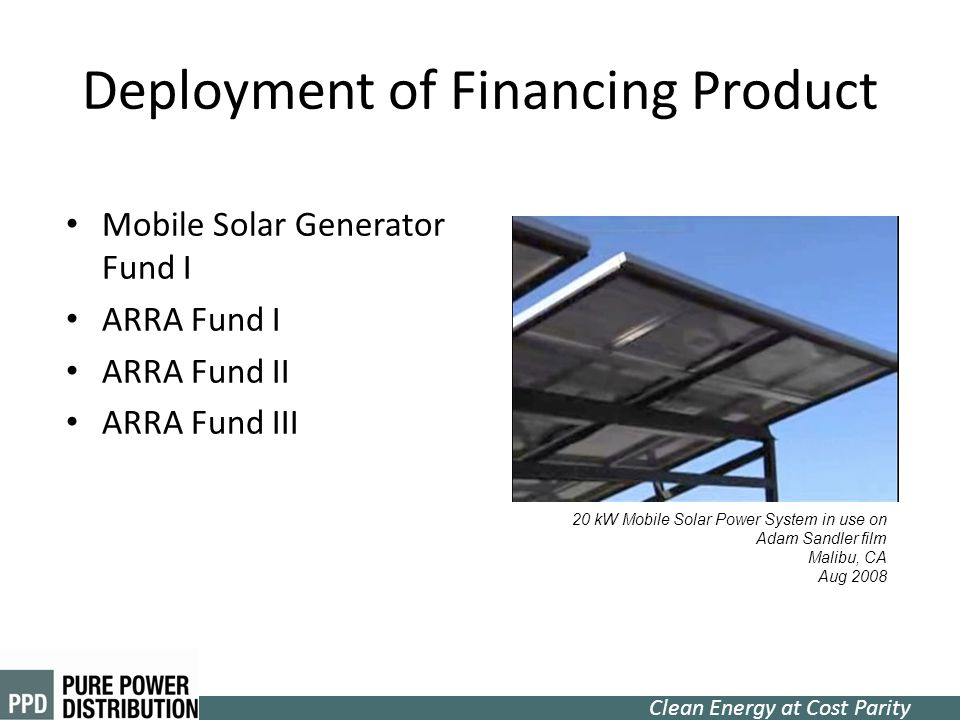 Deployment of Financing Product