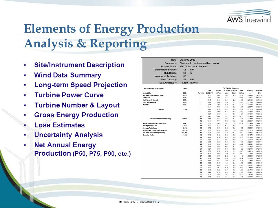 Elements of Energy Production Analysis & Reporting