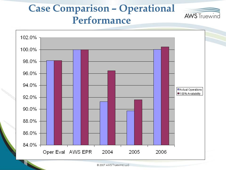 Case Comparison – Operational Performance