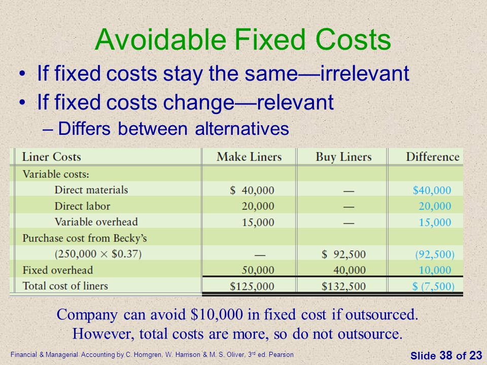 relevant and irrelevant cost pdf
