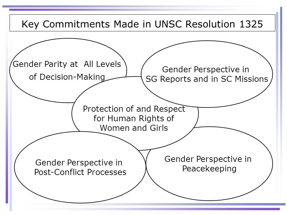 Key Commitments Made in UNSC Resolution 1325