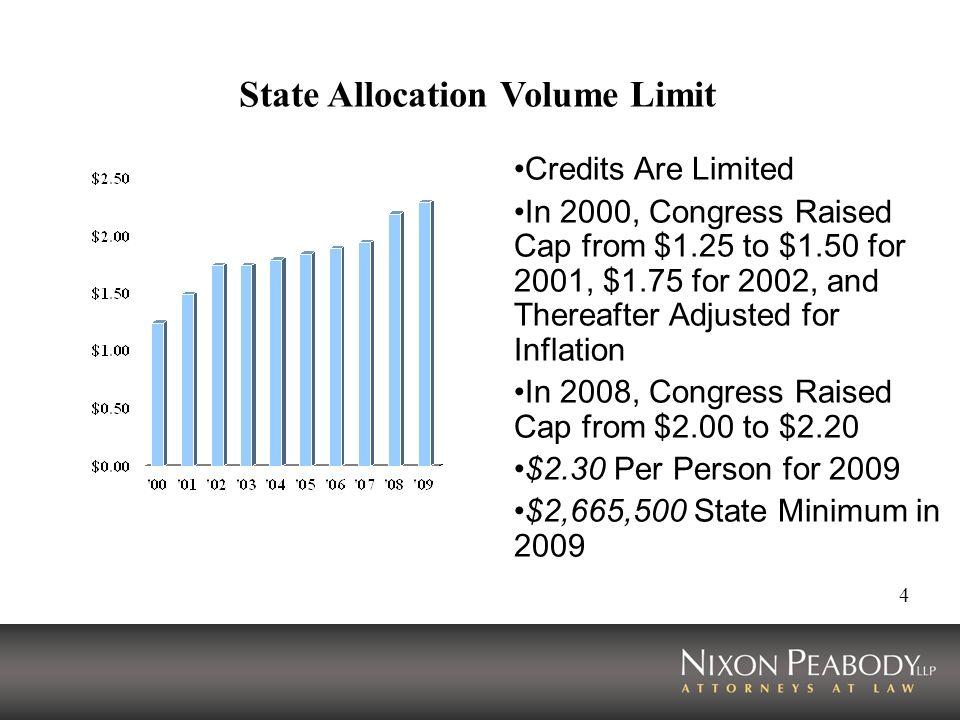 State Allocation Volume Limit
