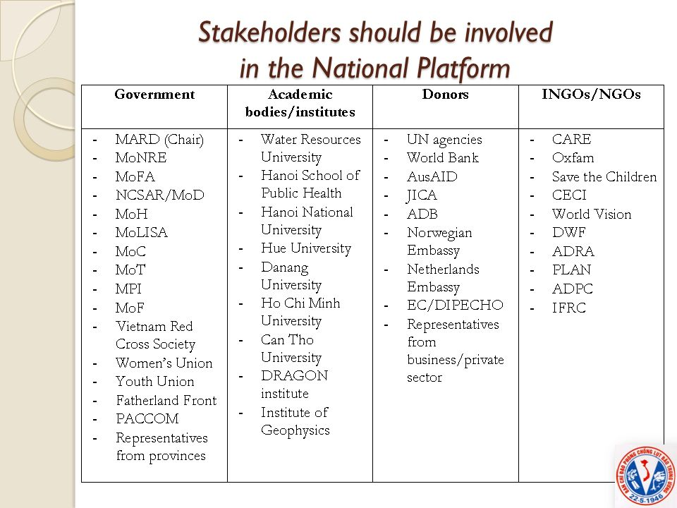 Stakeholders should be involved in the National Platform