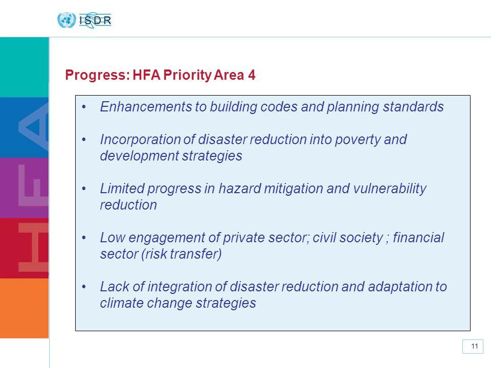 Progress: HFA Priority Area 4