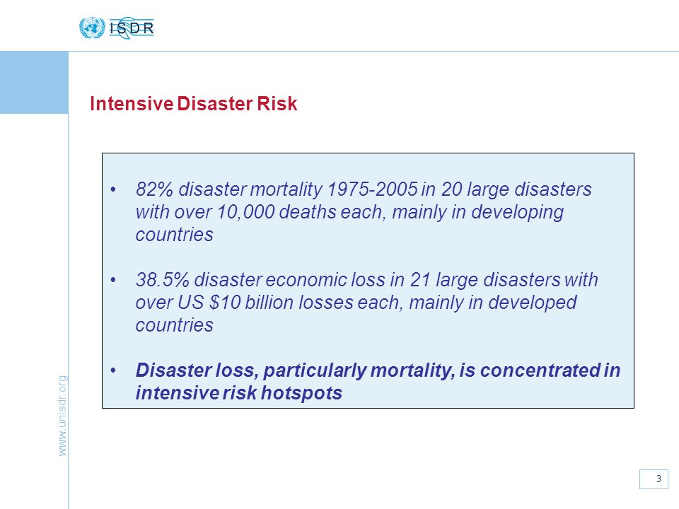 Intensive Disaster Risk