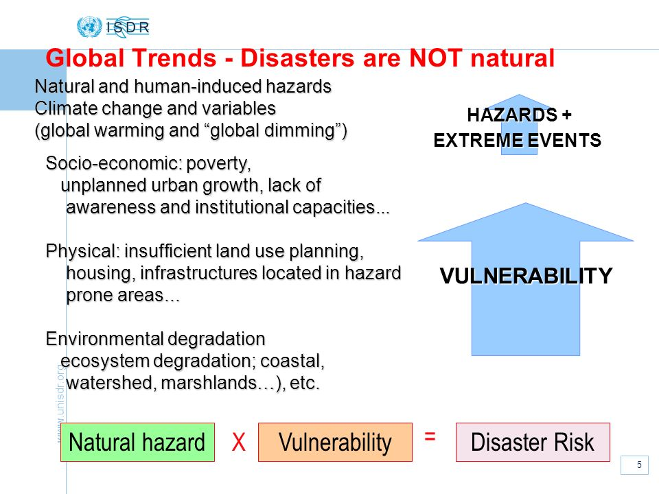 Global Trends - Disasters are NOT natural