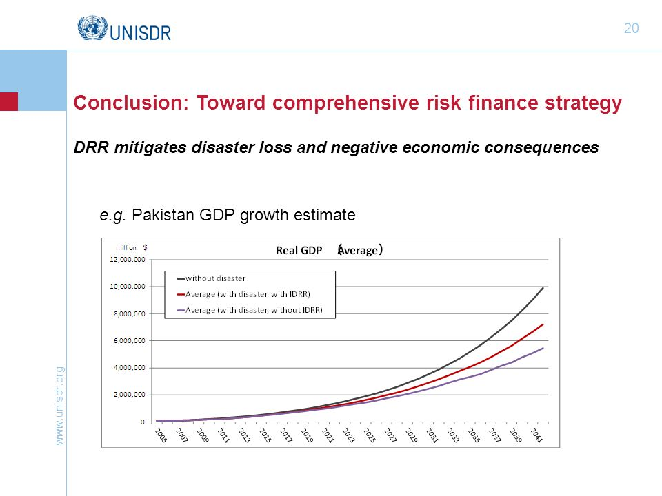 Conclusion: Toward comprehensive risk finance strategy