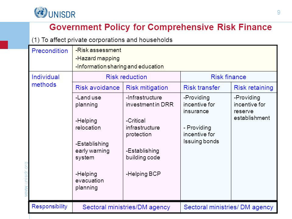 Government Policy for Comprehensive Risk Finance