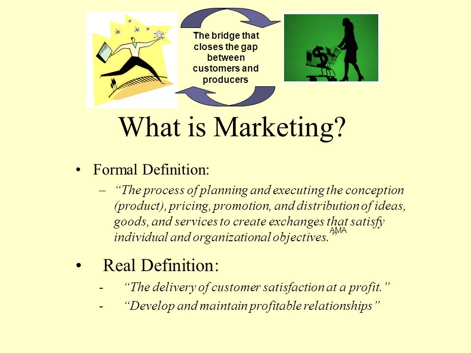 marketing decision making and formal scanning Of decision problems can be supported by formal in their decision making this scanning of marketing mix a marketing information.