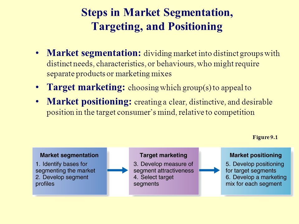 marketing segmentation targeting and positioning Your brand is looking sharp but are your digital marketing and advertising  campaigns it's time to consider ad segmentation, targeting, and.