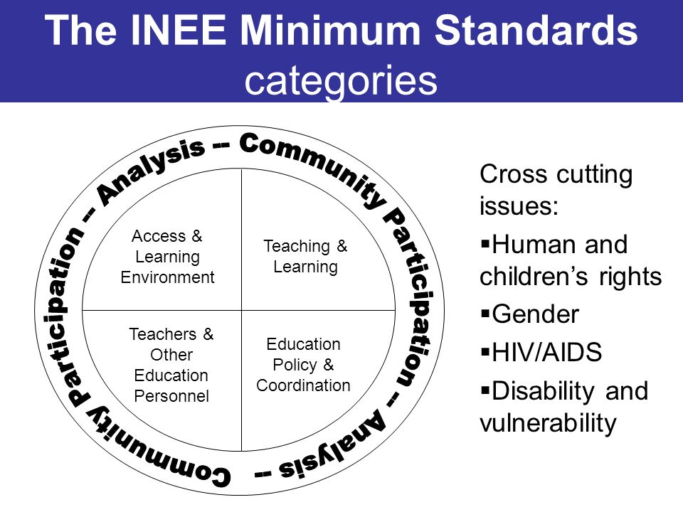 The INEE Minimum Standards categories