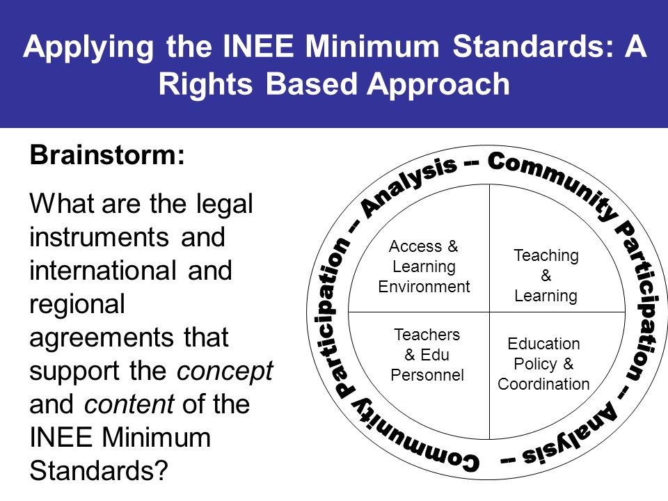 Applying the INEE Minimum Standards: A Rights Based Approach