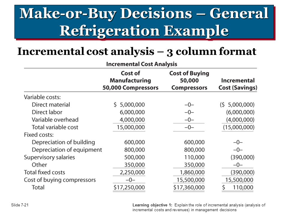 str 581 guide 1 65 incremental analysis would not be appropriate for