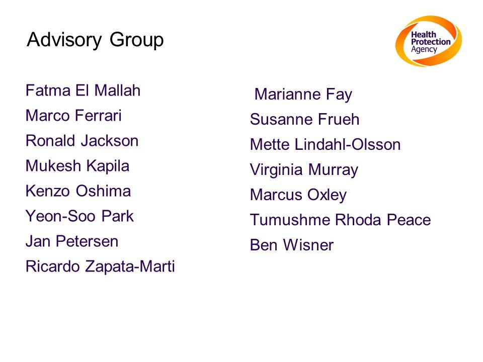 Advisory Group Fatma El Mallah Marianne Fay Marco Ferrari