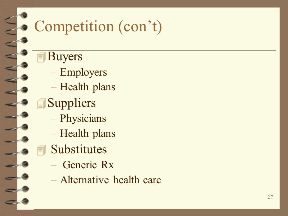 Competition (con't) Buyers Suppliers Substitutes Employers