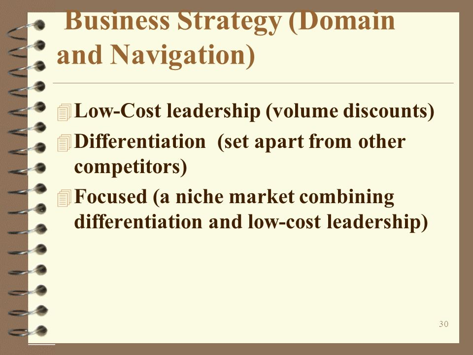 Business Strategy (Domain and Navigation)