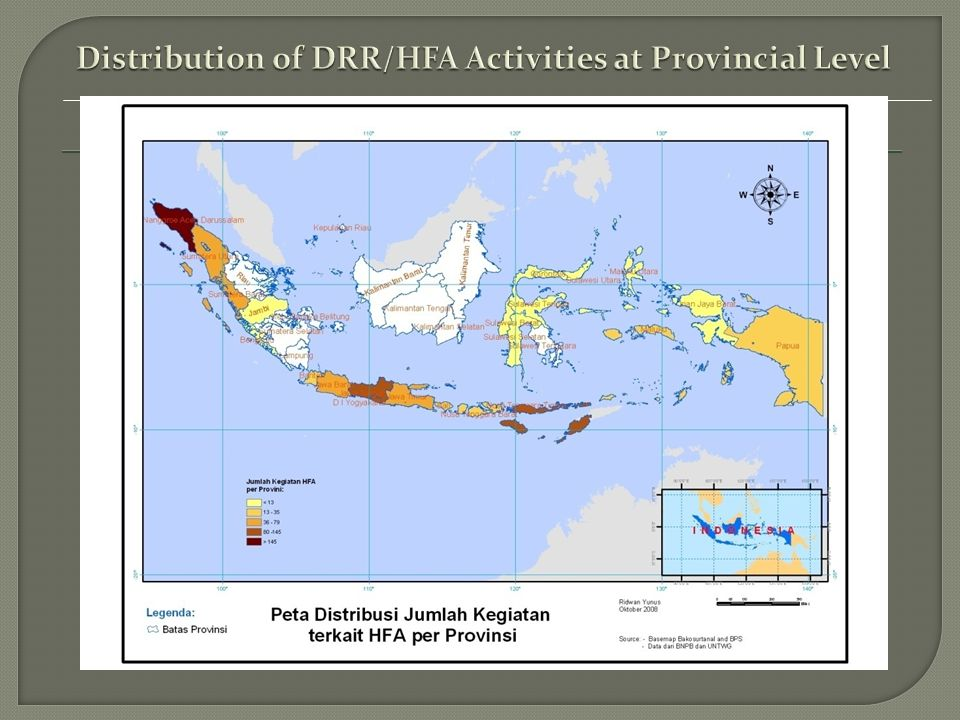 Composition of Organizations Implementing DRR/HFA