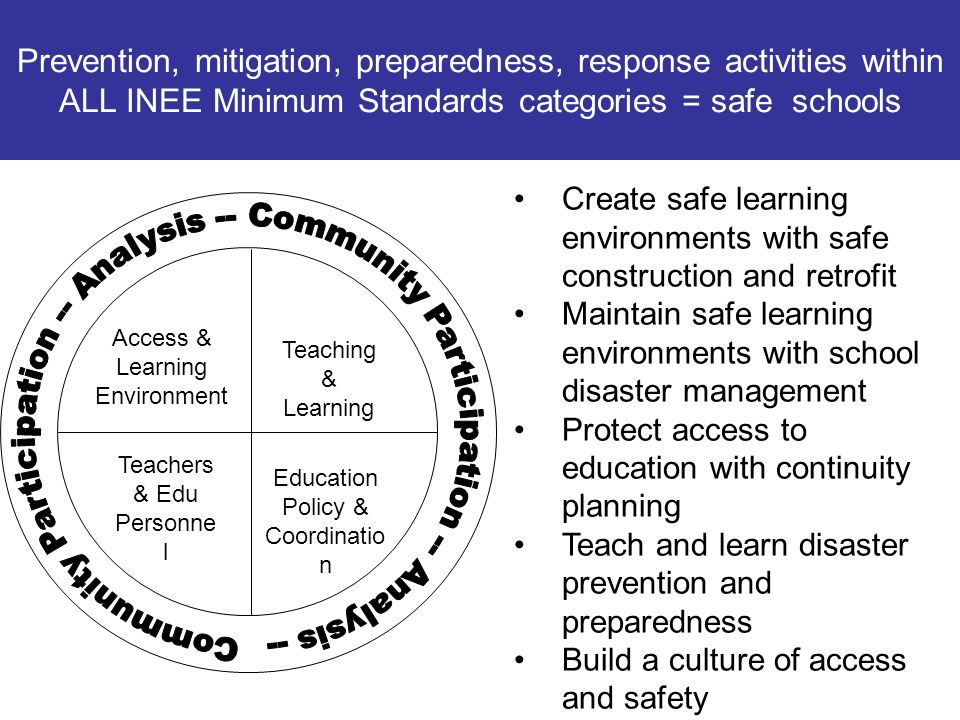 Prevention, mitigation, preparedness, response activities within ALL INEE Minimum Standards categories = safe schools