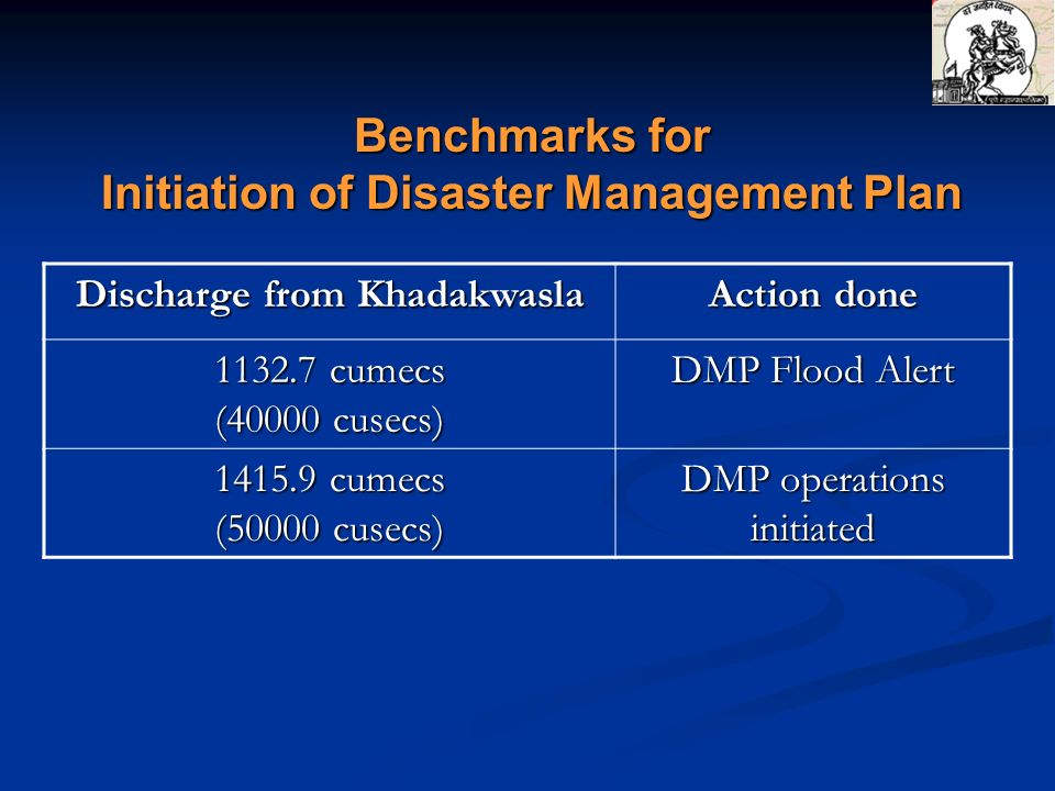 Benchmarks for Initiation of Disaster Management Plan