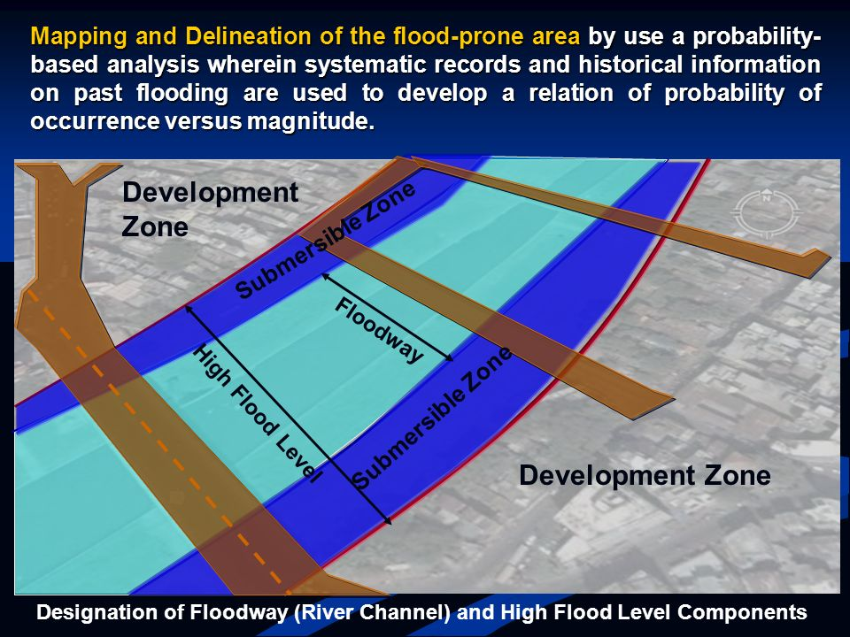 Development Zone Development Zone
