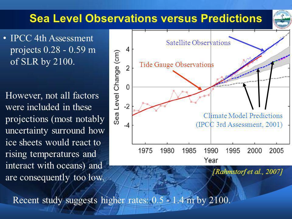 Sea Level Observations versus Predictions