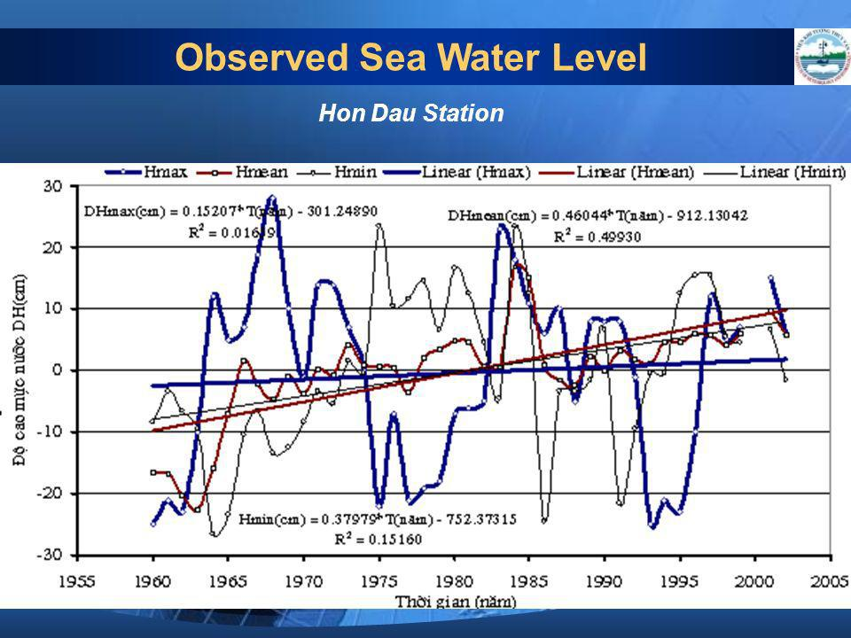 Observed Sea Water Level
