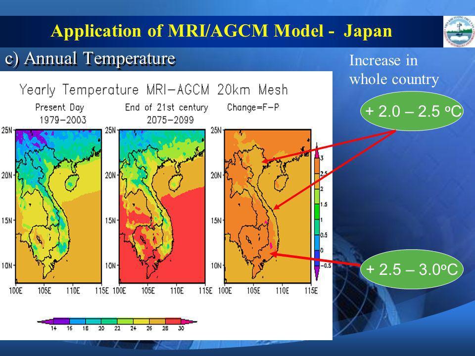 Application of MRI/AGCM Model - Japan