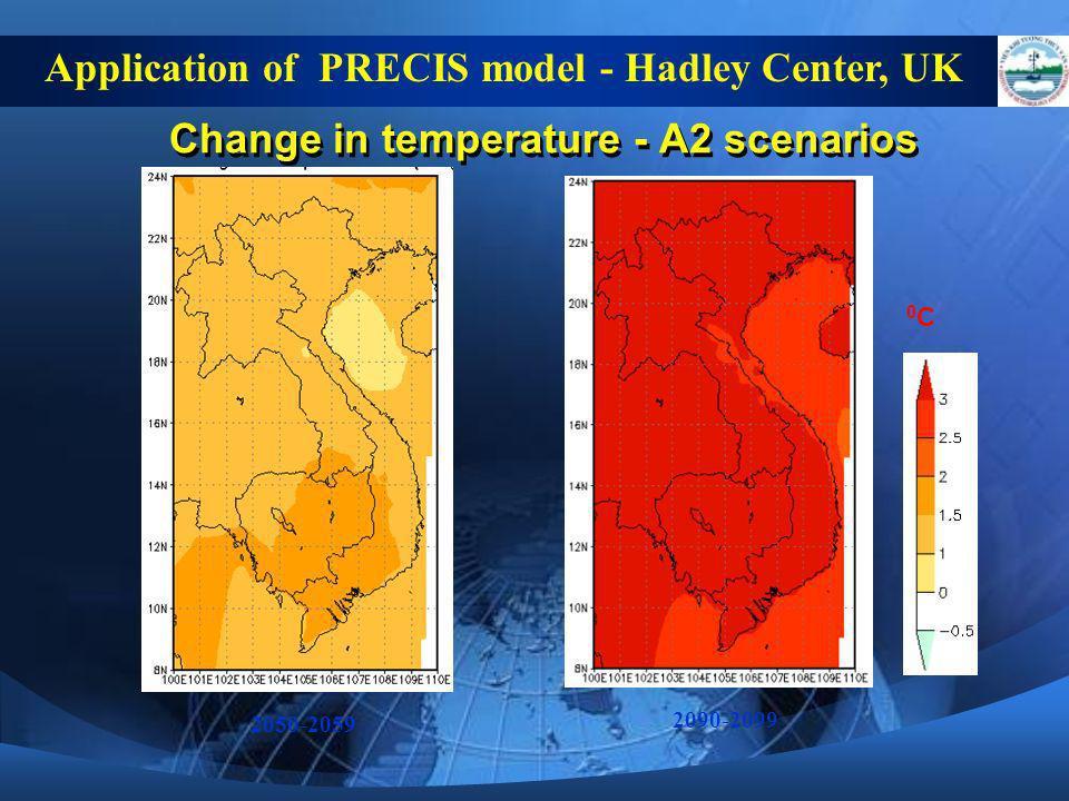 Change in temperature - A2 scenarios