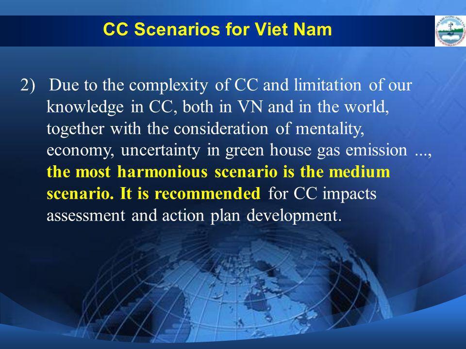 CC Scenarios for Viet Nam