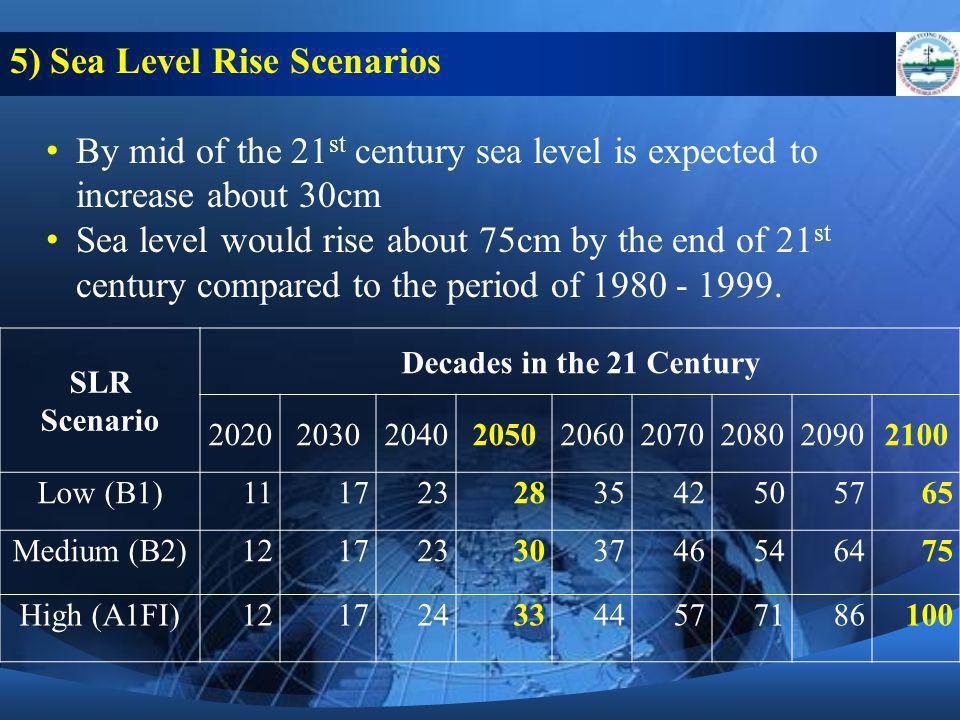 5) Sea Level Rise Scenarios