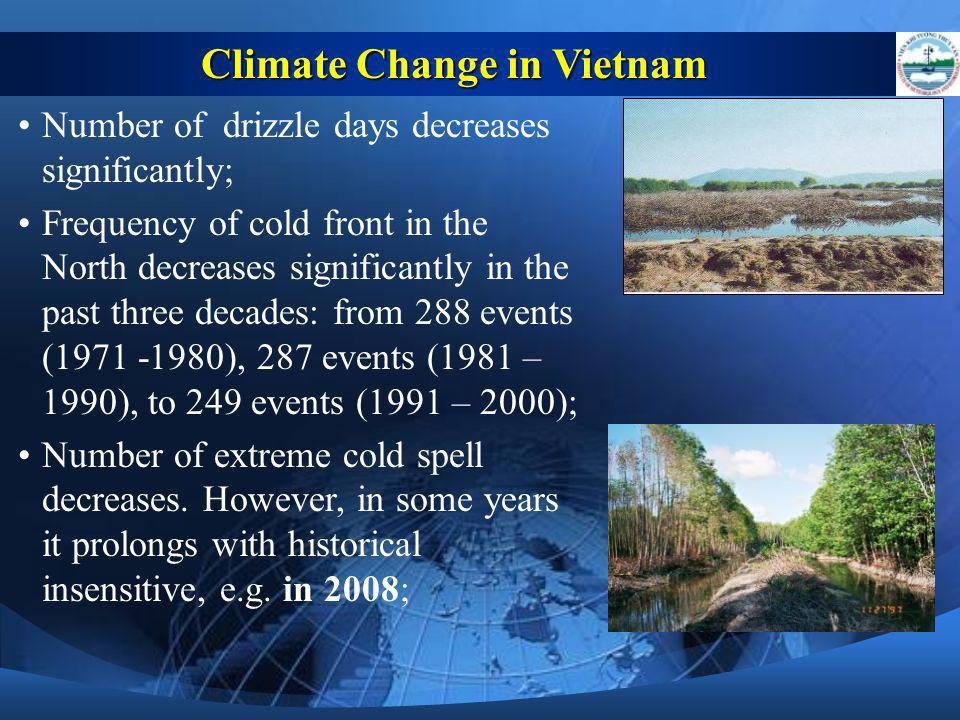Climate Change in Vietnam