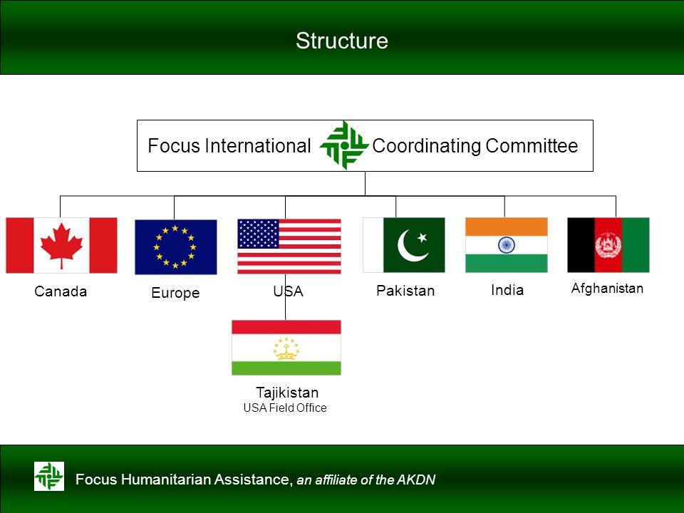 Focus International Coordinating Committee
