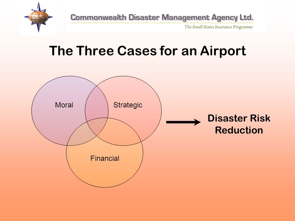 The Three Cases for an Airport