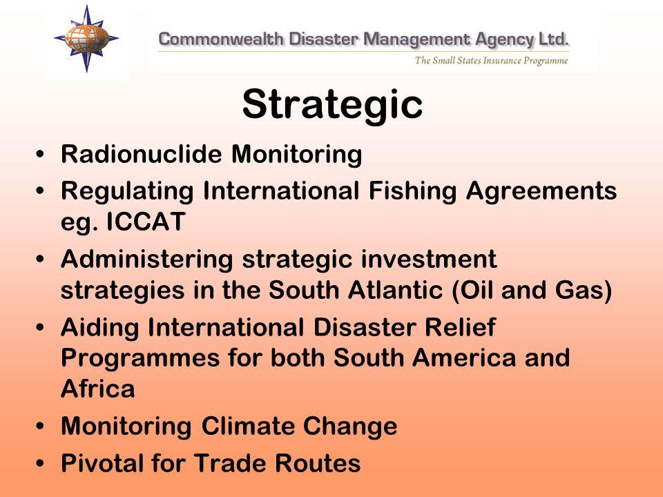 Strategic Radionuclide Monitoring