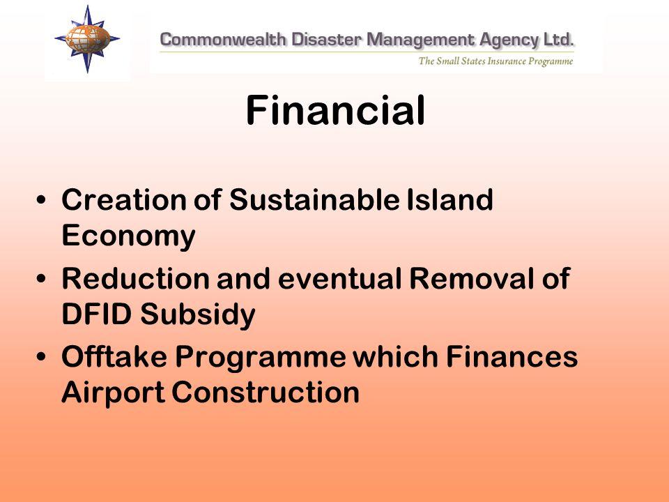 Financial Creation of Sustainable Island Economy