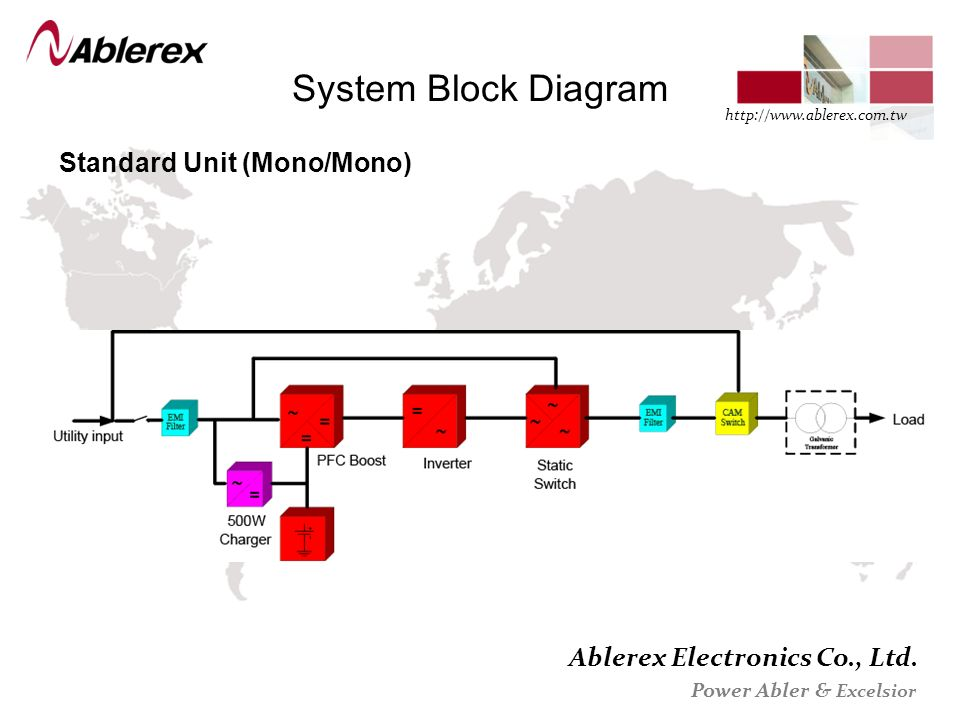Mars on line ups series ppt video online download 4 system block diagram standard unit monomono ccuart Image collections