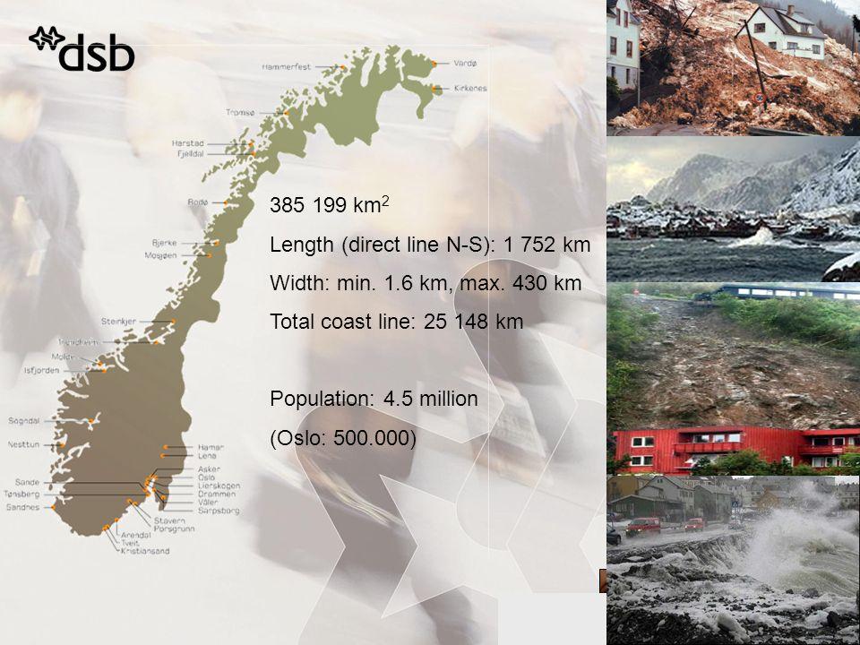 Length (direct line N-S): 1 752 km Width: min. 1.6 km, max. 430 km