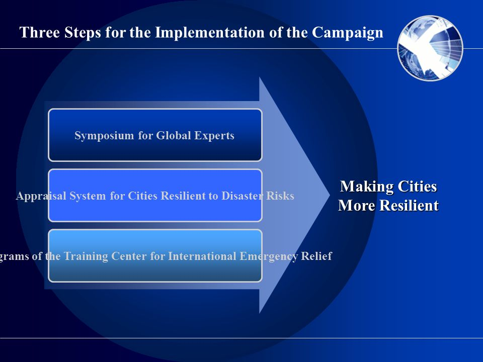 Three Steps for the Implementation of the Campaign