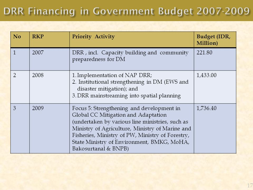 DRR Financing in Government Budget 2007-2009