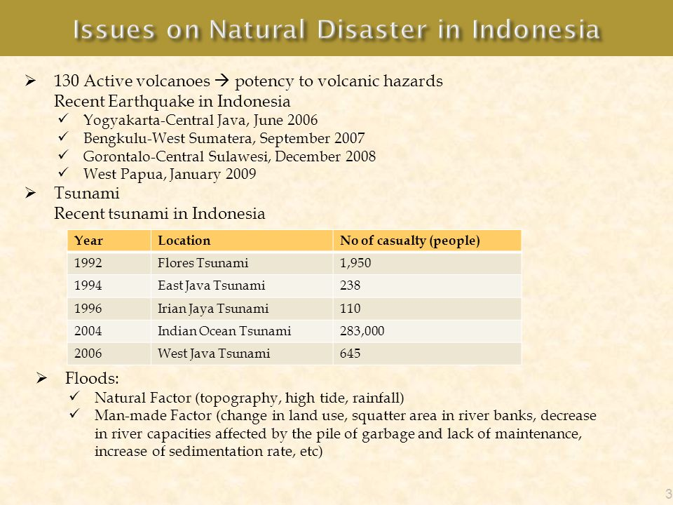 Issues on Natural Disaster in Indonesia