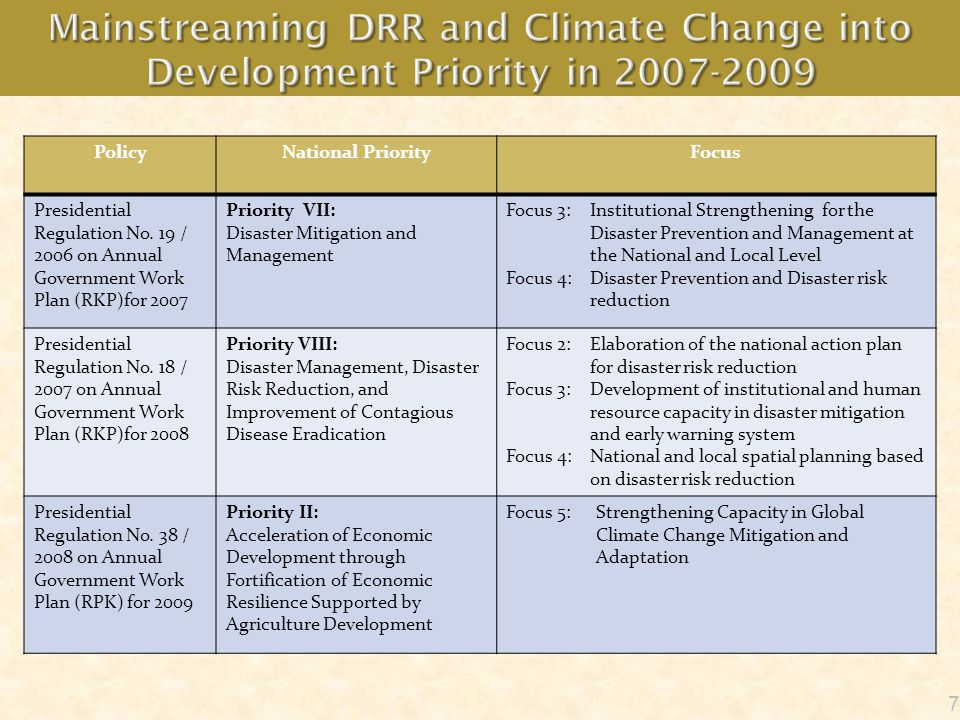 Mainstreaming DRR and Climate Change into Development Priority in 2007-2009