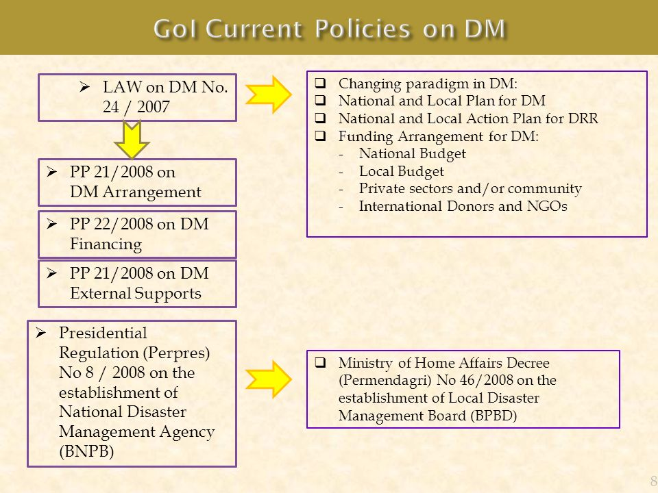 GoI Current Policies on DM