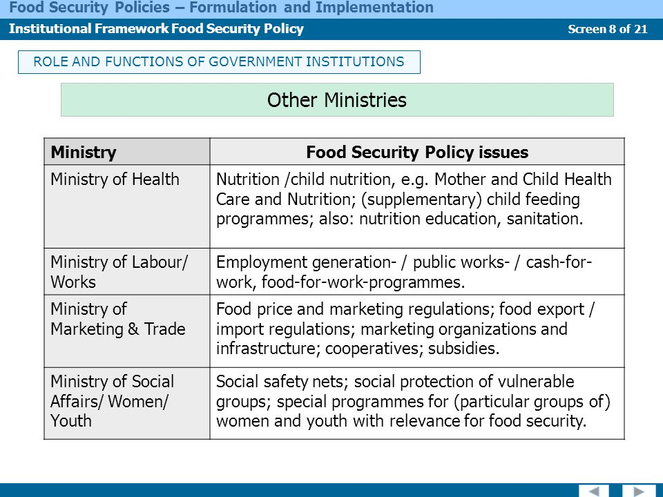 Food Security Policy issues
